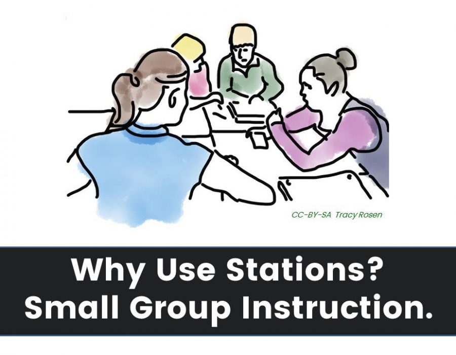 Why Use Stations? Small Group Instruction.