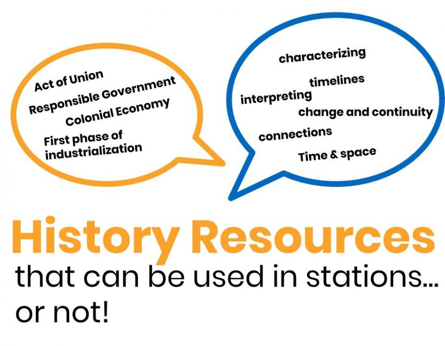 History resources that can be used in stations... or not!